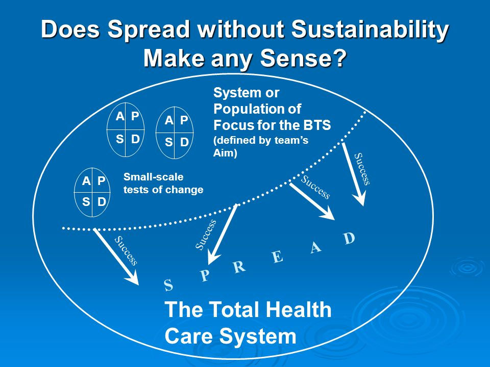 Does Spread without Sustainability Make any Sense.