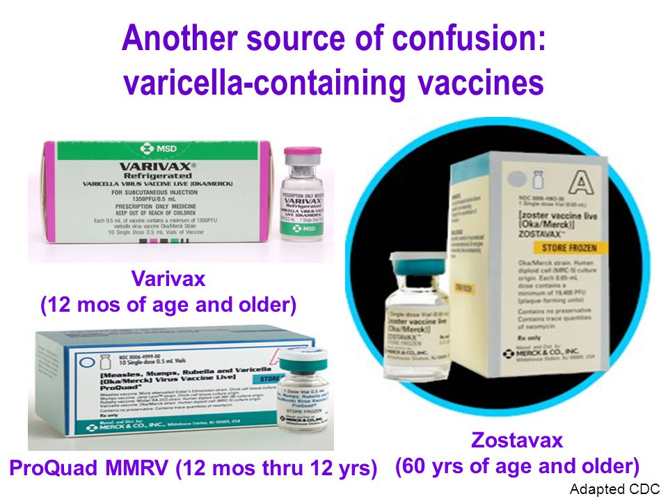 Another source of confusion: varicella-containing vaccines Varivax (12 mos of age and older) ProQuad MMRV (12 mos thru 12 yrs) Zostavax (60 yrs of age and older) Adapted CDC