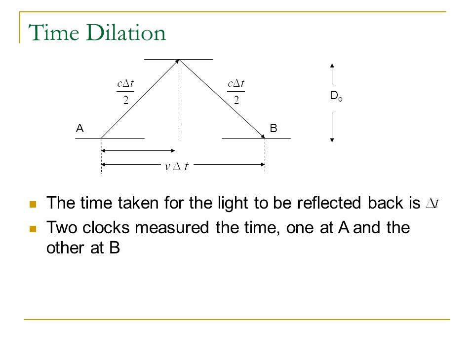 Time Dilation DoDo AB The time taken for the light to be reflected back is Two clocks measured the time, one at A and the other at B