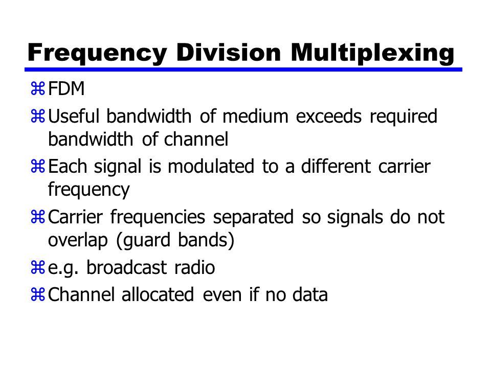 ADSL Channel Configuration