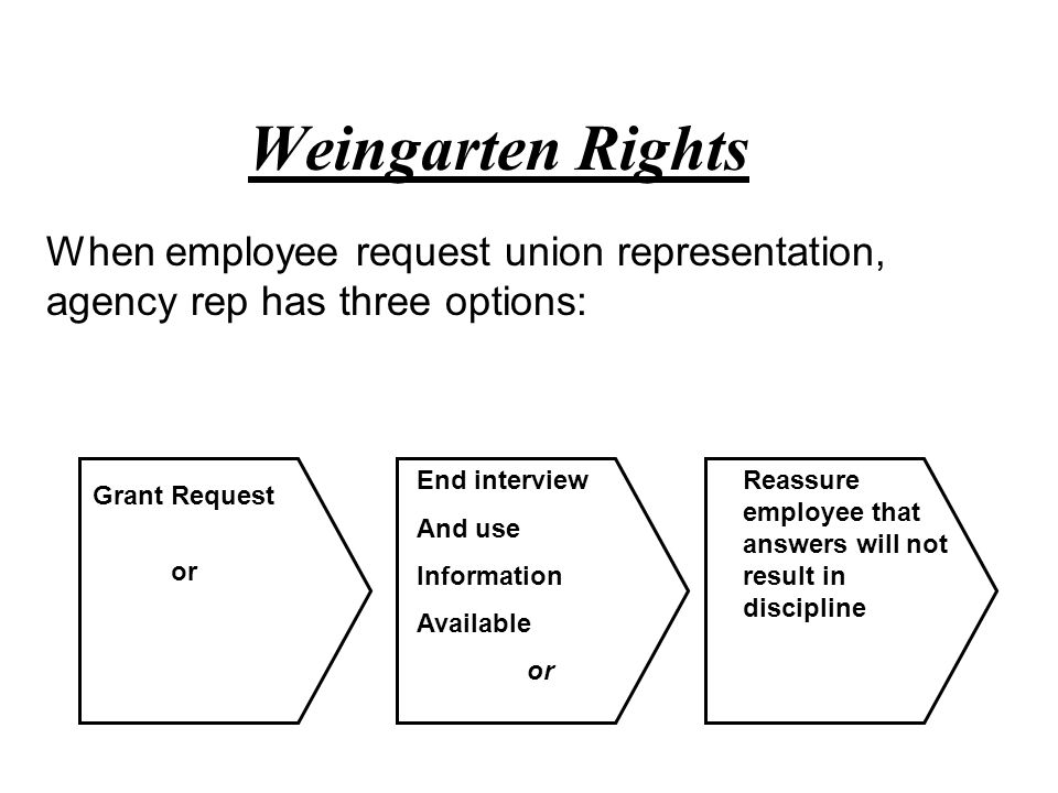 Weingarten Rights Grant Request or End interview And use Information Available or When employee request union representation, agency rep has three opt