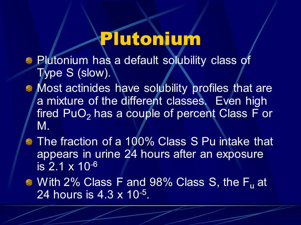 Plutonium Plutonium has a default solubility class of Type S (slow).