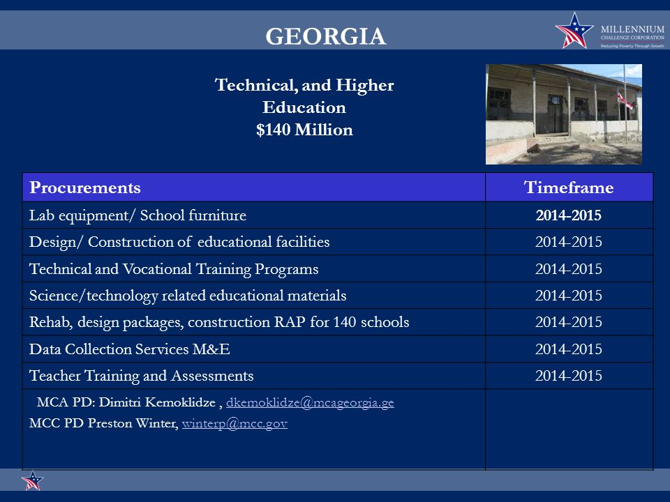 ProcurementsTimeframe Lab equipment/ School furniture2014-2015 Design/ Construction of educational facilities2014-2015 Technical and Vocational Training Programs2014-2015 Science/technology related educational materials2014-2015 Rehab, design packages, construction RAP for 140 schools2014-2015 Data Collection Services M&E2014-2015 Teacher Training and Assessments2014-2015 MCA PD: Dimitri Kemoklidze, dkemoklidze@mcageorgia.gedkemoklidze@mcageorgia.ge MCC PD Preston Winter, winterp@mcc.govwinterp@mcc.gov GEORGIA Technical, and Higher Education $140 Million