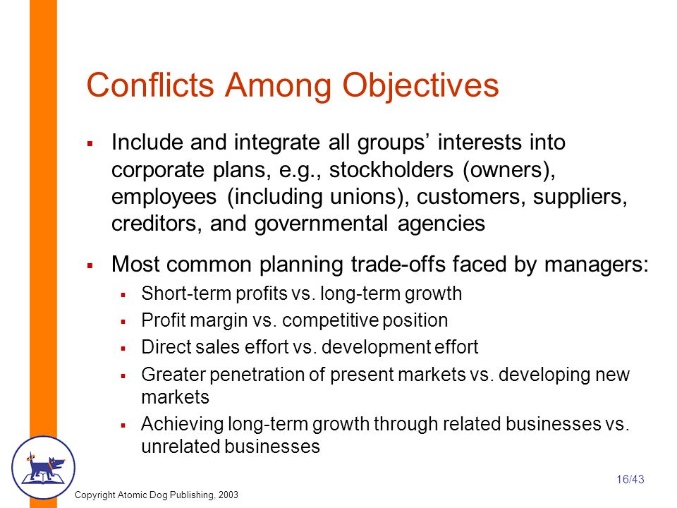 Copyright Atomic Dog Publishing, 2003 16/43 Conflicts Among Objectives  Include and integrate all groups' interests into corporate plans, e.g., stockholders (owners), employees (including unions), customers, suppliers, creditors, and governmental agencies  Most common planning trade-offs faced by managers:  Short-term profits vs.