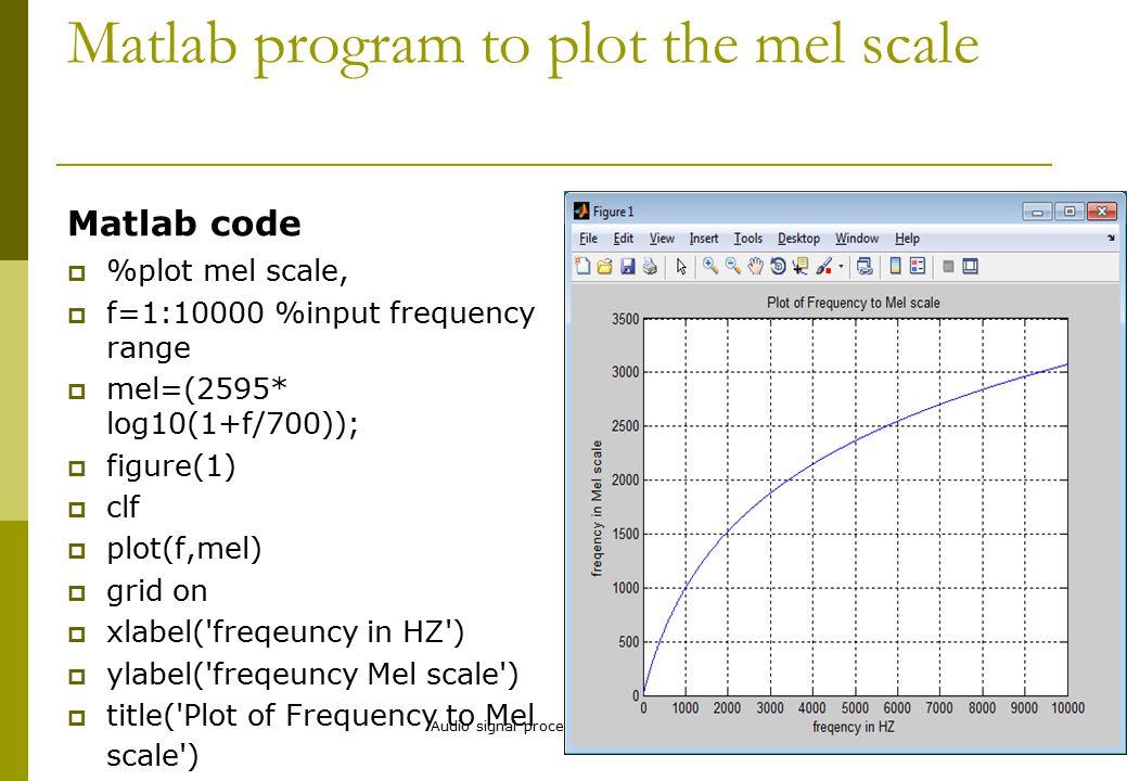 Matlab program to plot the mel scale Matlab code  %plot mel scale,  f=1:10000 %input frequency range  mel=(2595* log10(1+f/700));  figure(1)  clf