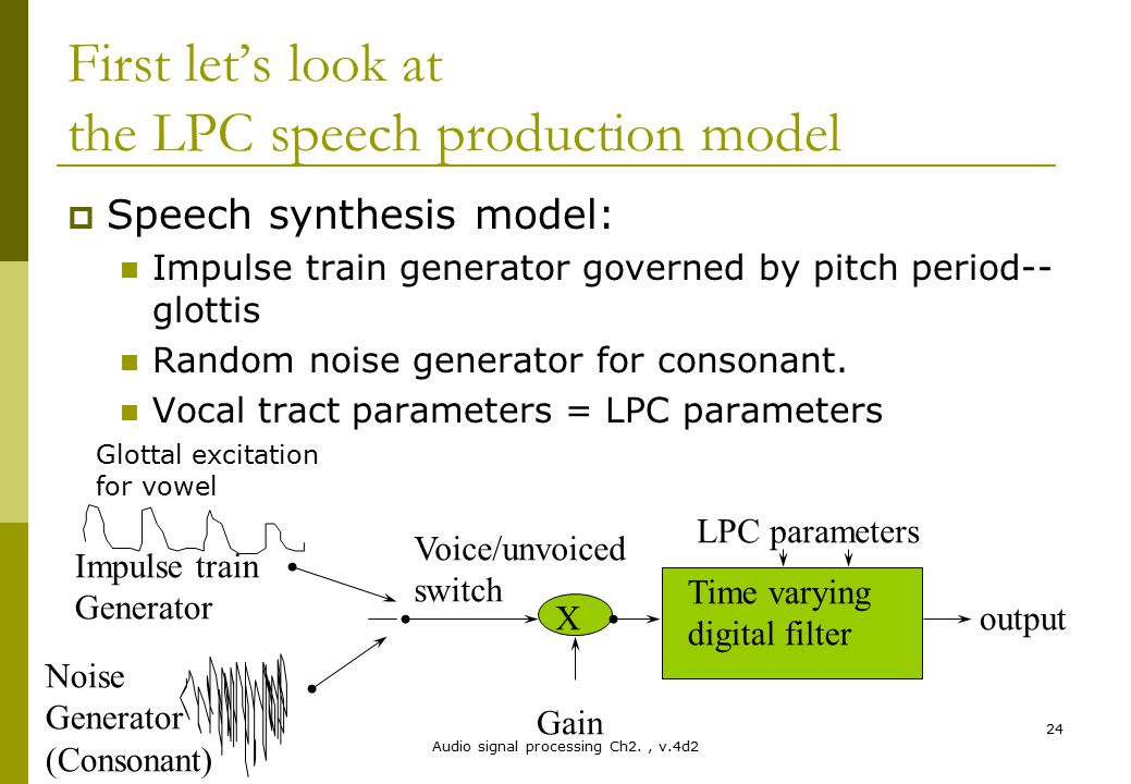 Audio signal processing Ch2., v.4d2 24 First let's look at the LPC speech production model  Speech synthesis model: Impulse train generator governed