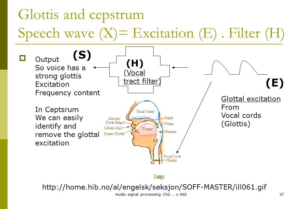 Audio signal processing Ch2., v.4d237 Glottis and cepstrum Speech wave (X)= Excitation (E). Filter (H)  http://home.hib.no/al/engelsk/seksjon/SOFF-MA