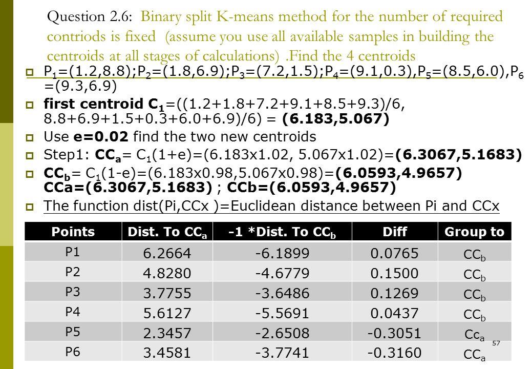 Audio signal processing Ch2., v.4d2  P 1 =(1.2,8.8);P 2 =(1.8,6.9);P 3 =(7.2,1.5);P 4 =(9.1,0.3),P 5 =(8.5,6.0),P 6 =(9.3,6.9)  first centroid C 1 =