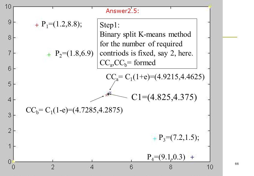 Audio signal processing Ch2., v.4d266 P 1 =(1.2,8.8); P 2 =(1.8,6.9) P 3 =(7.2,1.5); P 4 =(9.1,0.3) C1=(4.825,4.375) CC b = C 1 (1-e)=(4.7285,4.2875)