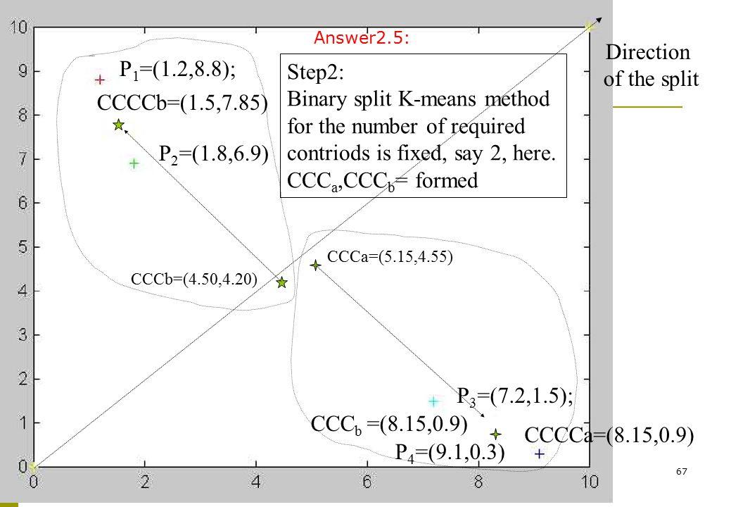 Audio signal processing Ch2., v.4d267 CCCa=(5.15,4.55) CCC b =(8.15,0.9) P 1 =(1.2,8.8); P 2 =(1.8,6.9) P 3 =(7.2,1.5); P 4 =(9.1,0.3) Step2: Binary s