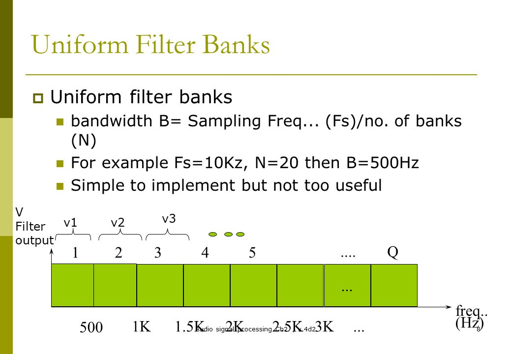 Audio signal processing Ch2., v.4d28 Uniform Filter Banks  Uniform filter banks bandwidth B= Sampling Freq... (Fs)/no. of banks (N) For example Fs=10
