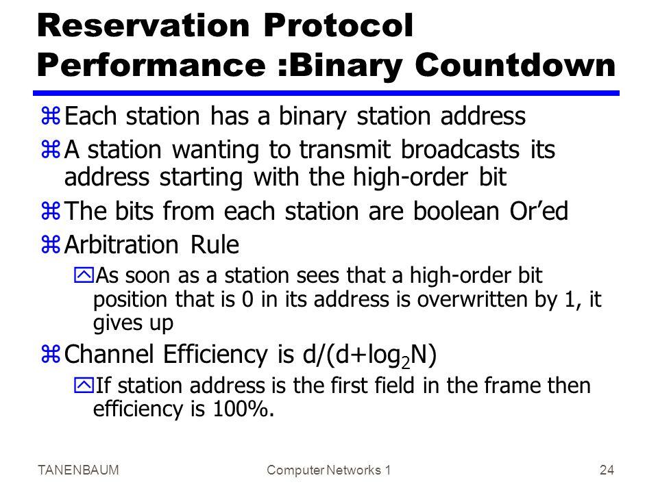 TANENBAUMComputer Networks 124 Reservation Protocol Performance :Binary Countdown zEach station has a binary station address zA station wanting to tra