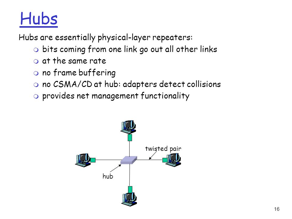16 Hubs Hubs are essentially physical-layer repeaters: m bits coming from one link go out all other links m at the same rate m no frame buffering m no CSMA/CD at hub: adapters detect collisions m provides net management functionality twisted pair hub