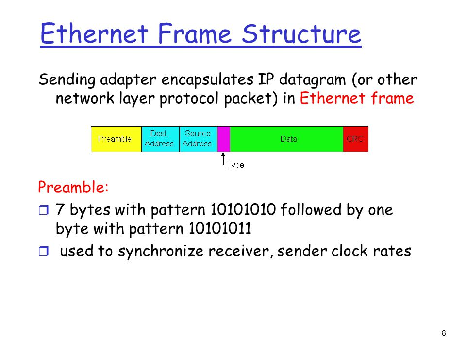 8 Ethernet Frame Structure Sending adapter encapsulates IP datagram (or other network layer protocol packet) in Ethernet frame Preamble: r 7 bytes with pattern 10101010 followed by one byte with pattern 10101011 r used to synchronize receiver, sender clock rates