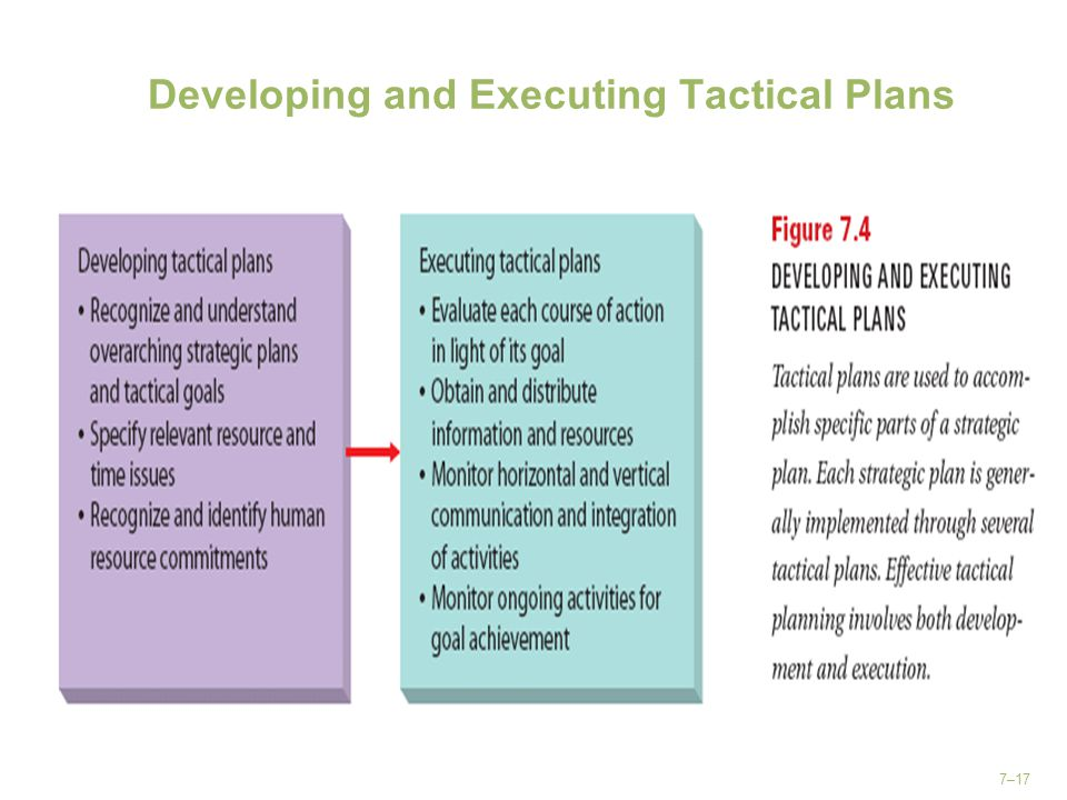 7–17 Developing and Executing Tactical Plans