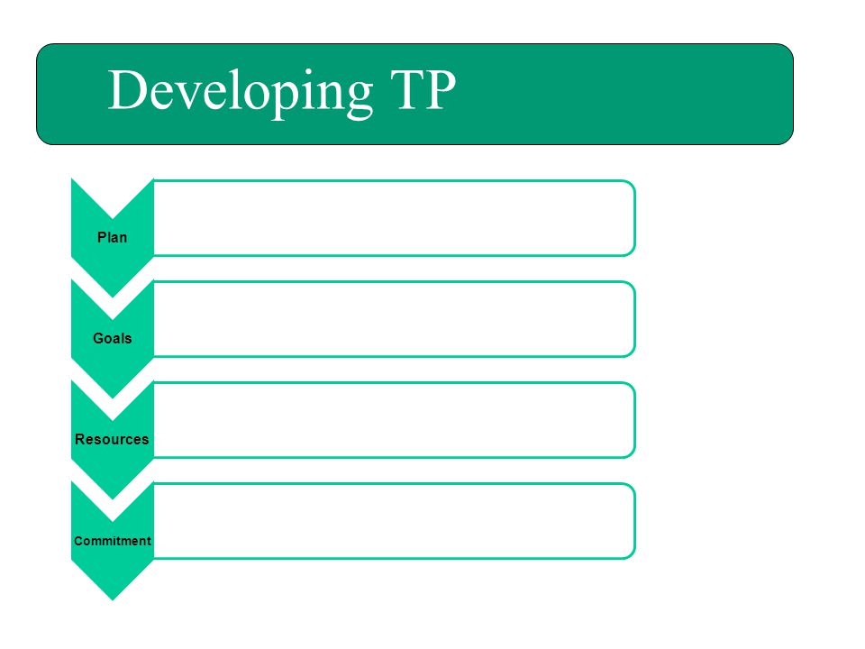 Developing TP PlanGoalsResources Commitment