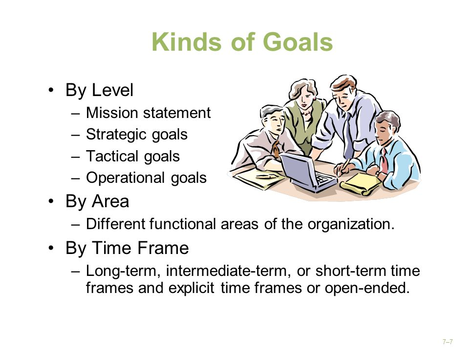 7–7 Kinds of Goals By Level –Mission statement –Strategic goals –Tactical goals –Operational goals By Area –Different functional areas of the organiza