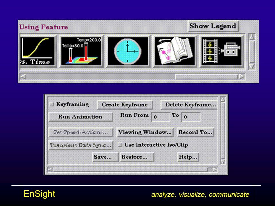 EnSight analyze, visualize, communicate