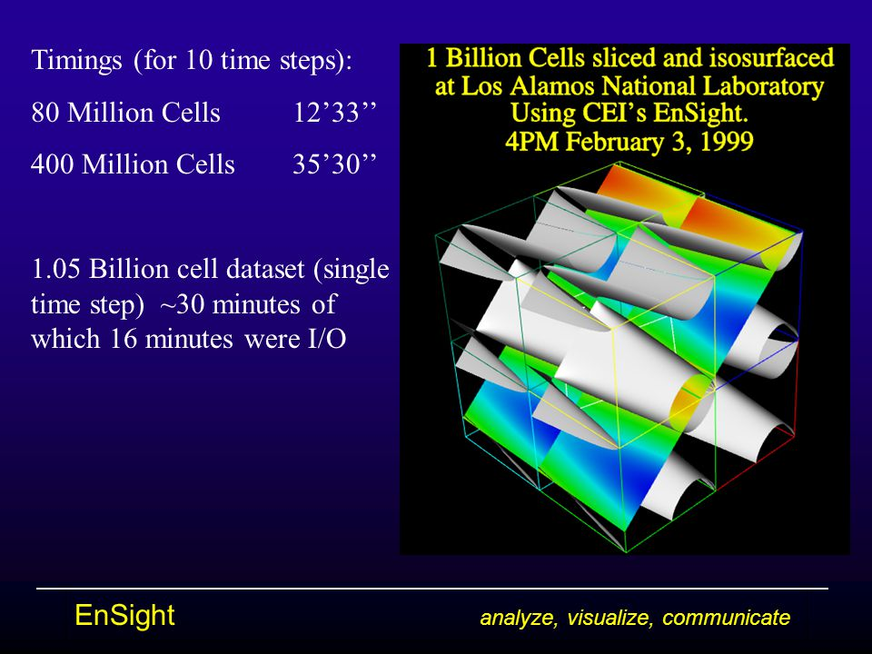 EnSight analyze, visualize, communicate Timings (for 10 time steps): 80 Million Cells12'33'' 400 Million Cells35'30'' 1.05 Billion cell dataset (single time step) ~30 minutes of which 16 minutes were I/O