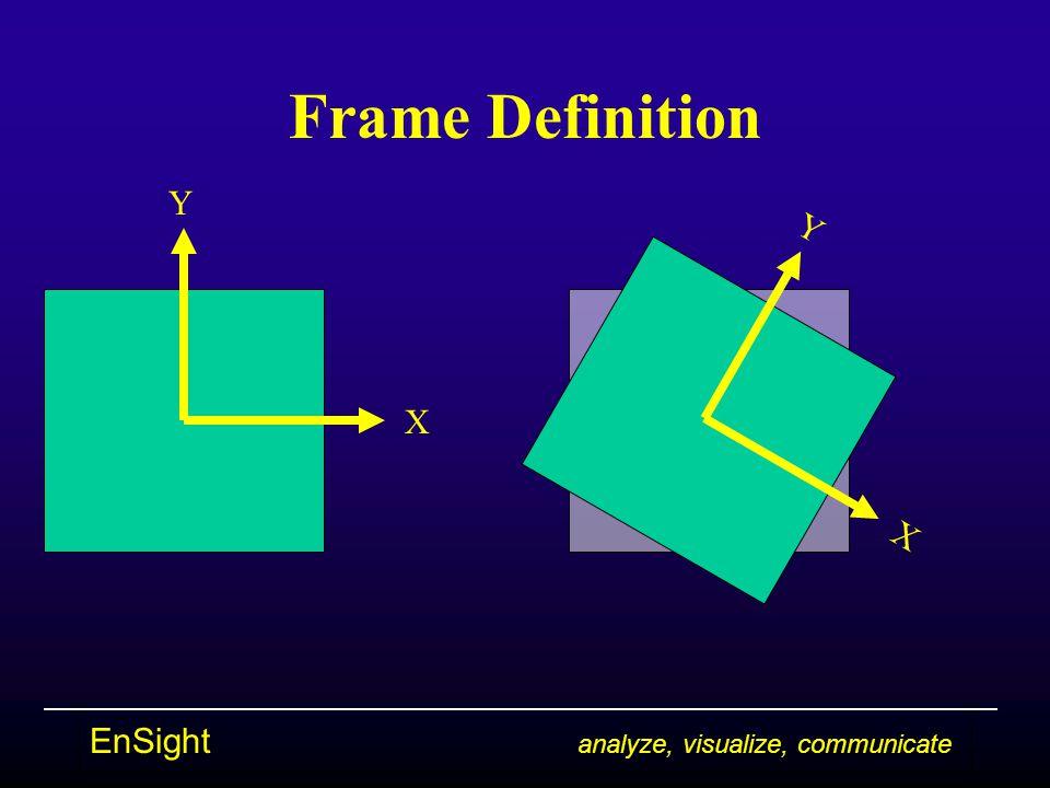 EnSight analyze, visualize, communicate Please repeat...