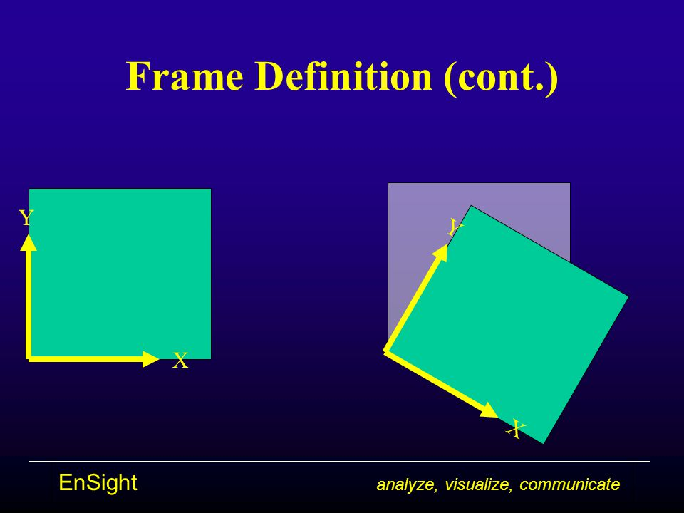 EnSight analyze, visualize, communicate Frame Definition (cont.) Y X Y X