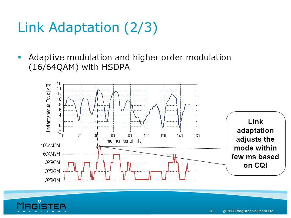 18 © 2008 Magister Solutions Ltd Link Adaptation (2/3)  Adaptive modulation and higher order modulation (16/64QAM) with HSDPA Link adaptation adjusts the mode within few ms based on CQI