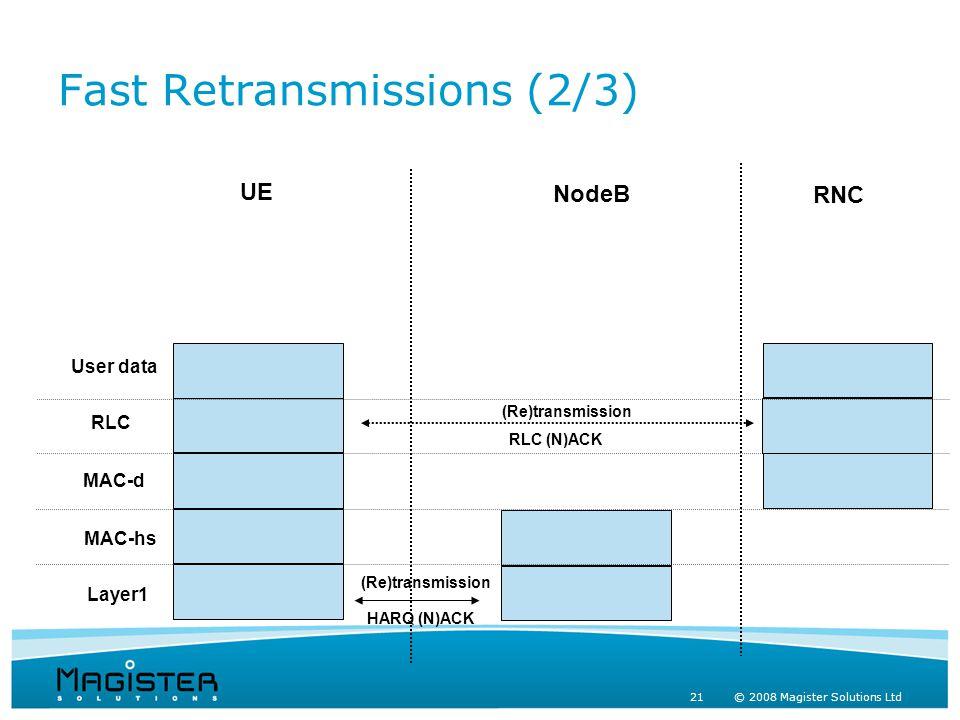 21 © 2008 Magister Solutions Ltd Fast Retransmissions (2/3) RNC NodeB UE User data RLC MAC-d Layer1 MAC-hs HARQ (N)ACK (Re)transmission RLC (N)ACK (Re)transmission