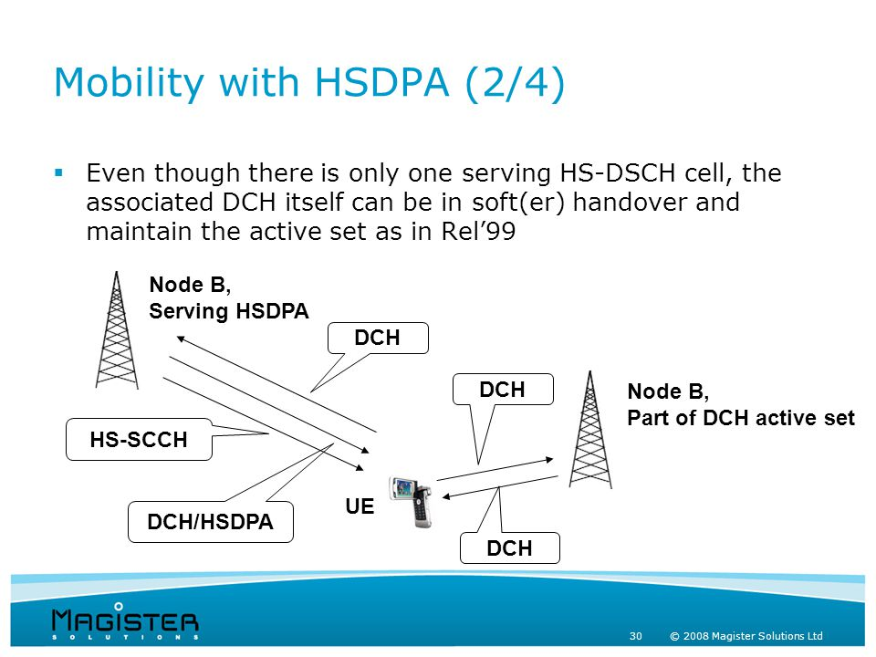 30 © 2008 Magister Solutions Ltd Mobility with HSDPA (2/4)  Even though there is only one serving HS-DSCH cell, the associated DCH itself can be in soft(er) handover and maintain the active set as in Rel'99 DCH Node B, Serving HSDPA UE Node B, Part of DCH active set HS-SCCH DCH/HSDPA DCH