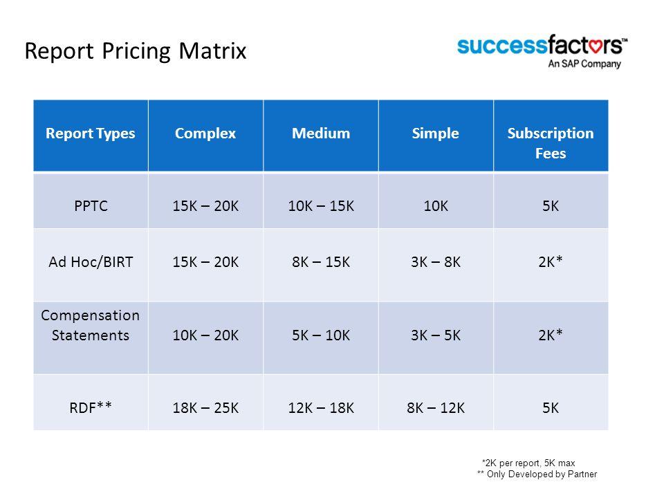Report Pricing Matrix Report TypesComplexMediumSimpleSubscription Fees PPTC15K – 20K10K – 15K10K5K Ad Hoc/BIRT15K – 20K8K – 15K3K – 8K2K* Compensation