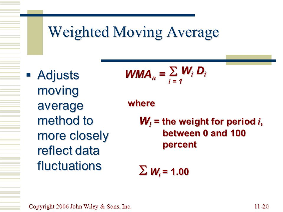 Copyright 2006 John Wiley & Sons, Inc.11-20 Weighted Moving Average WMA n = i = 1  Wi DiWi DiWi DiWi Di where W i = the weight for period i, between 0 and 100 percent  W i = 1.00  Adjusts moving average method to more closely reflect data fluctuations