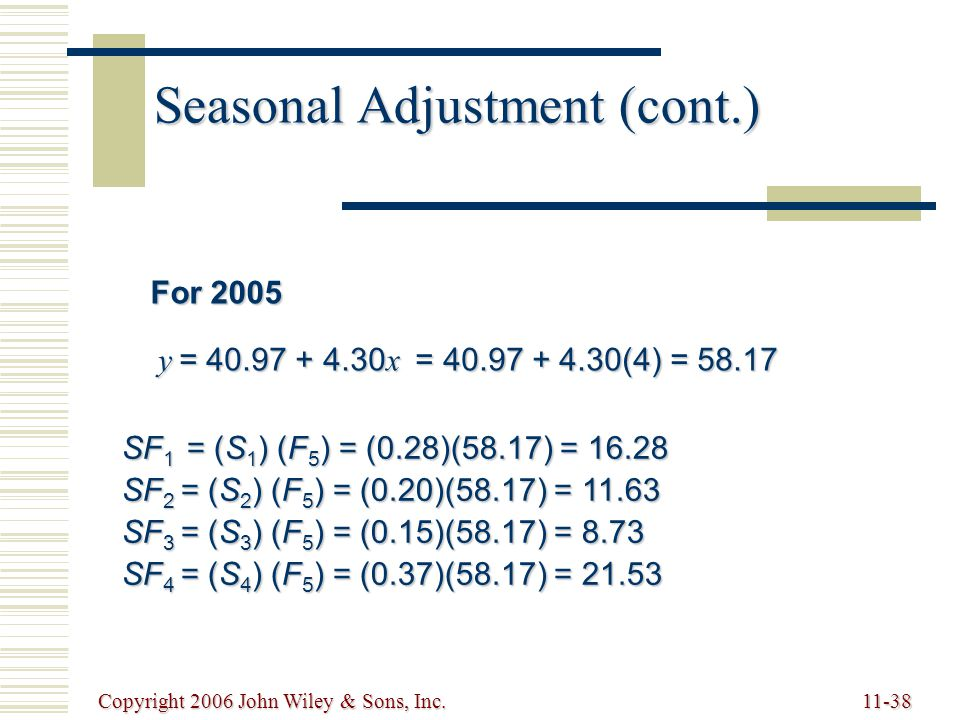 Copyright 2006 John Wiley & Sons, Inc.11-38 Seasonal Adjustment (cont.) SF 1 = (S 1 ) (F 5 ) = (0.28)(58.17) = 16.28 SF 2 = (S 2 ) (F 5 ) = (0.20)(58.