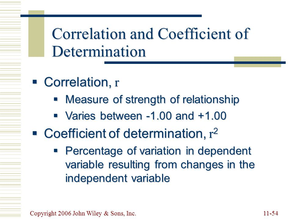 Copyright 2006 John Wiley & Sons, Inc.11-54 Correlation and Coefficient of Determination  Correlation, r  Measure of strength of relationship  Varies between -1.00 and +1.00  Coefficient of determination, r 2  Percentage of variation in dependent variable resulting from changes in the independent variable