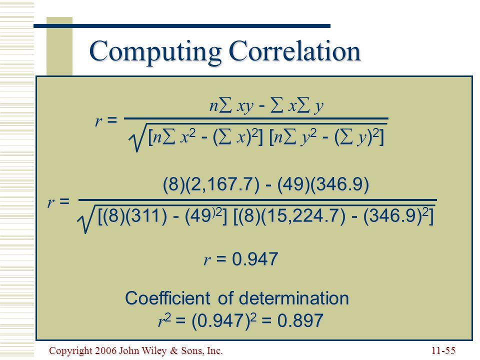 Copyright 2006 John Wiley & Sons, Inc.11-55 Computing Correlation n  xy -  x  y [ n  x 2 - (  x ) 2 ] [ n  y 2 - (  y ) 2 ] r = Coefficient of determination r 2 = (0.947) 2 = 0.897 r = (8)(2,167.7) - (49)(346.9) [(8)(311) - (49 )2 ] [(8)(15,224.7) - (346.9) 2 ] r = 0.947