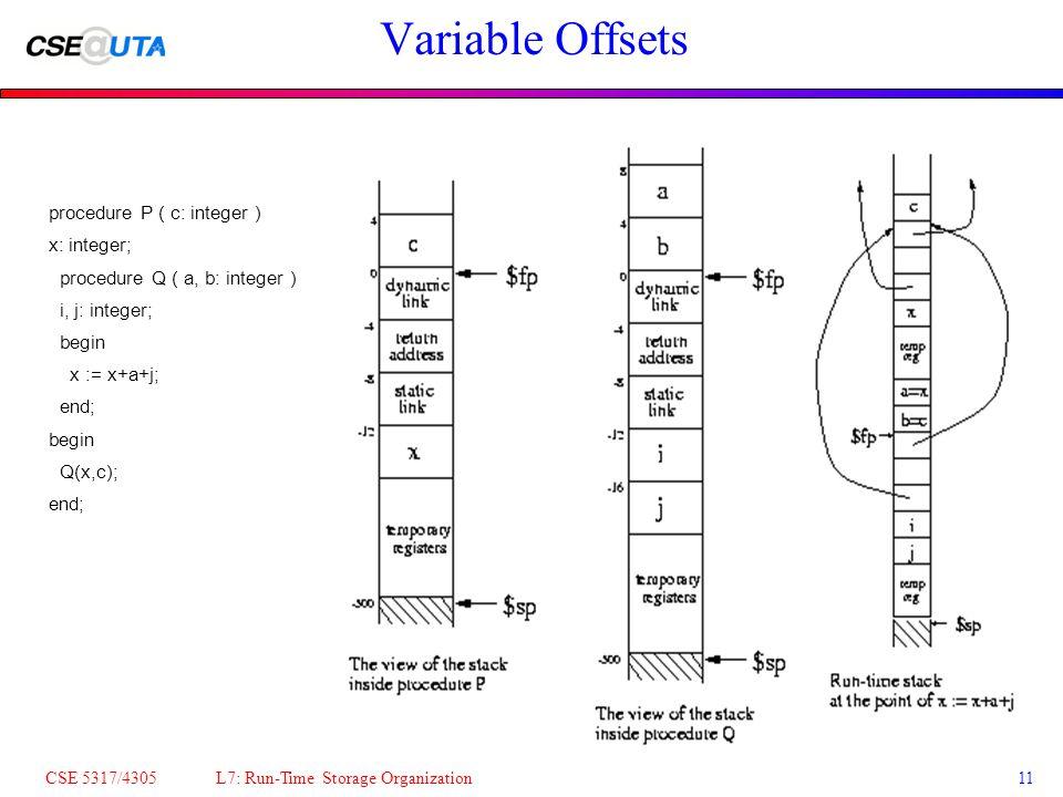 CSE 5317/4305 L7: Run-Time Storage Organization11 Variable Offsets procedure P ( c: integer ) x: integer; procedure Q ( a, b: integer ) i, j: integer; begin x := x+a+j; end; begin Q(x,c); end;