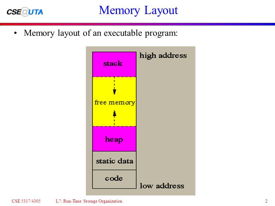 CSE 5317/4305 L7: Run-Time Storage Organization13 The Code for the Call Q(x,c) Mem[$sp] = Mem[$fp-12]; push x $sp = $sp-4 Mem[$sp] = Mem[$fp+4]; push c $sp = $sp-4 static_link = $fp call Q $sp = $sp+8; pop arguments
