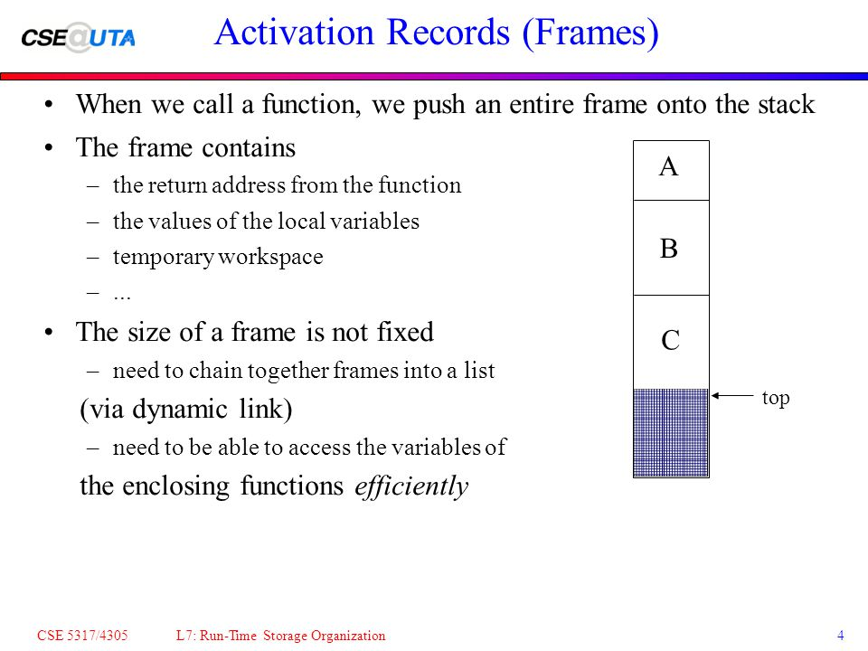 CSE 5317/4305 L7: Run-Time Storage Organization4 Activation Records (Frames) When we call a function, we push an entire frame onto the stack The frame contains –the return address from the function –the values of the local variables –temporary workspace –...