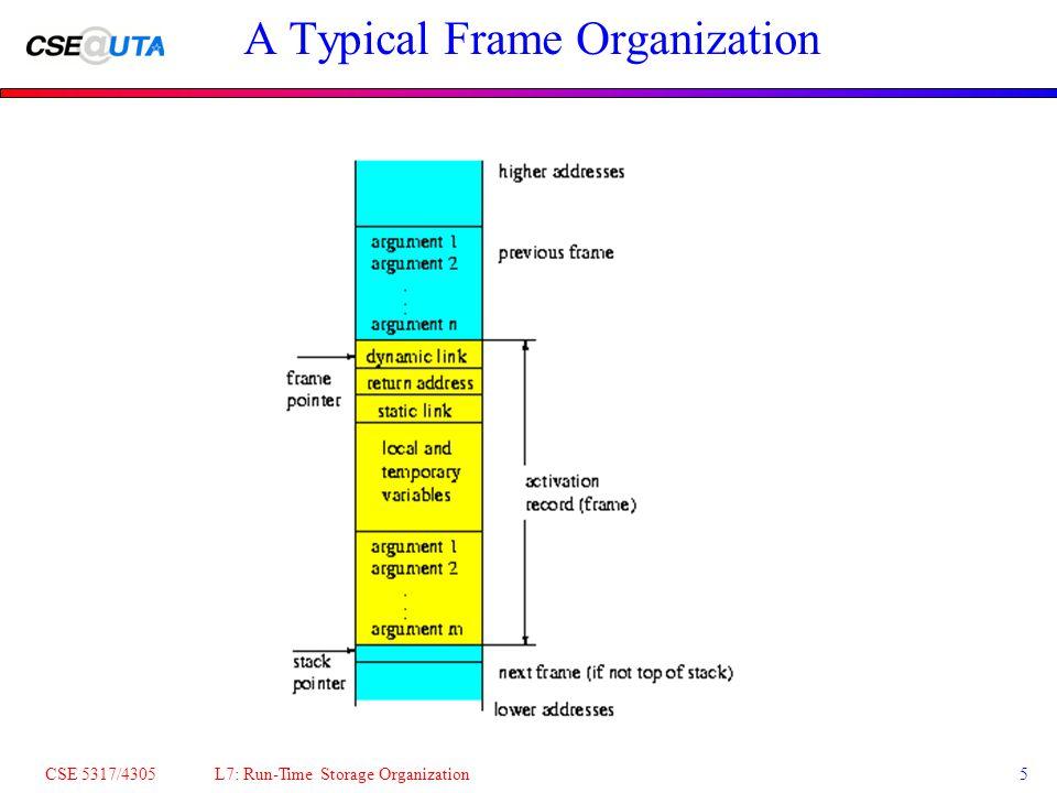 CSE 5317/4305 L7: Run-Time Storage Organization5 A Typical Frame Organization