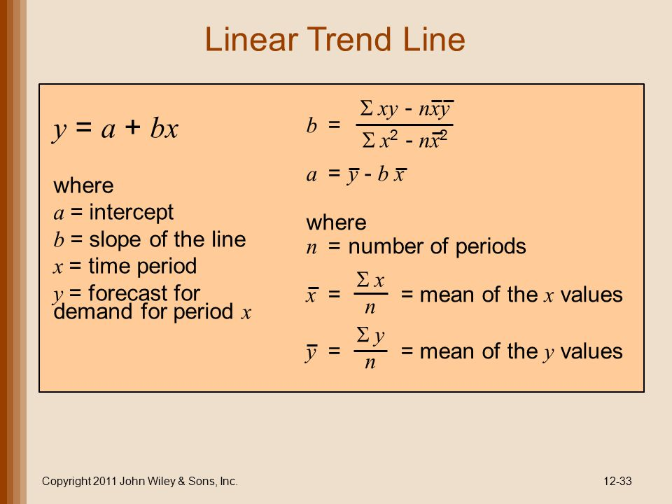 Linear Trend Line Copyright 2011 John Wiley & Sons, Inc.12-33 y = a + bx where a = intercept b = slope of the line x = time period y = forecast for de