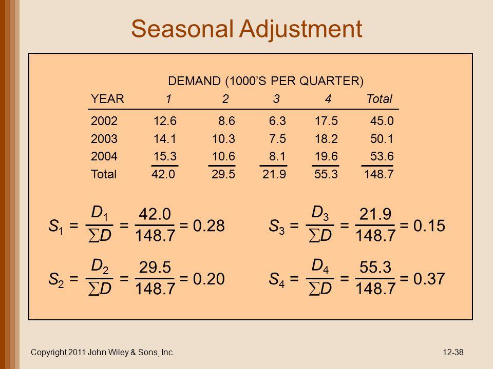 Seasonal Adjustment Copyright 2011 John Wiley & Sons, Inc.12-38 2002 12.68.66.317.545.0 2003 14.110.37.518.250.1 2004 15.310.68.119.653.6 Total 42.029