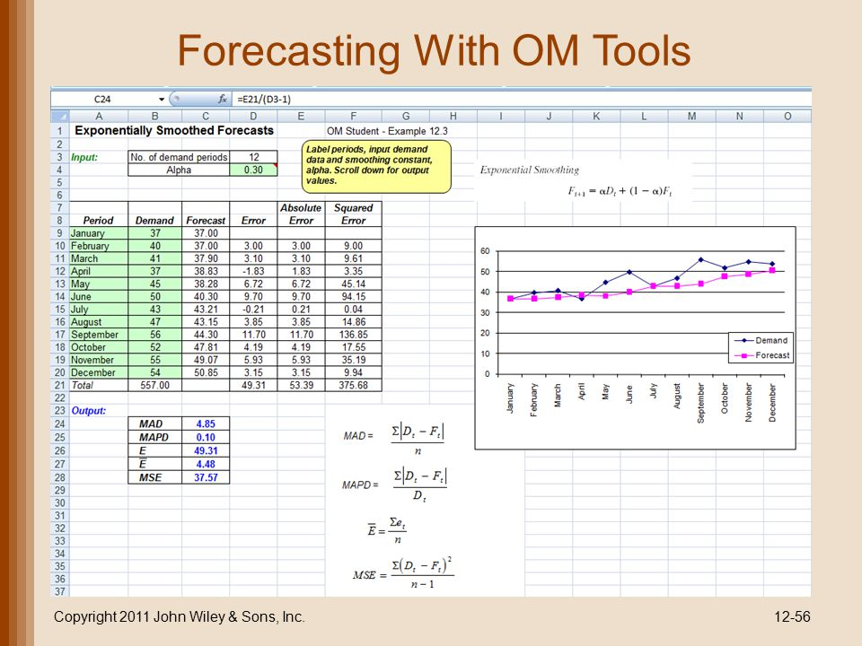 Forecasting With OM Tools Copyright 2011 John Wiley & Sons, Inc.12-56