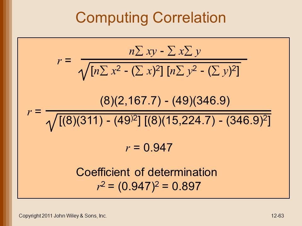 n  xy -  x  y [ n  x 2 - (  x ) 2 ] [ n  y 2 - (  y ) 2 ] r = Coefficient of determination r 2 = (0.947) 2 = 0.897 r = (8)(2,167.7) - (49)(346.