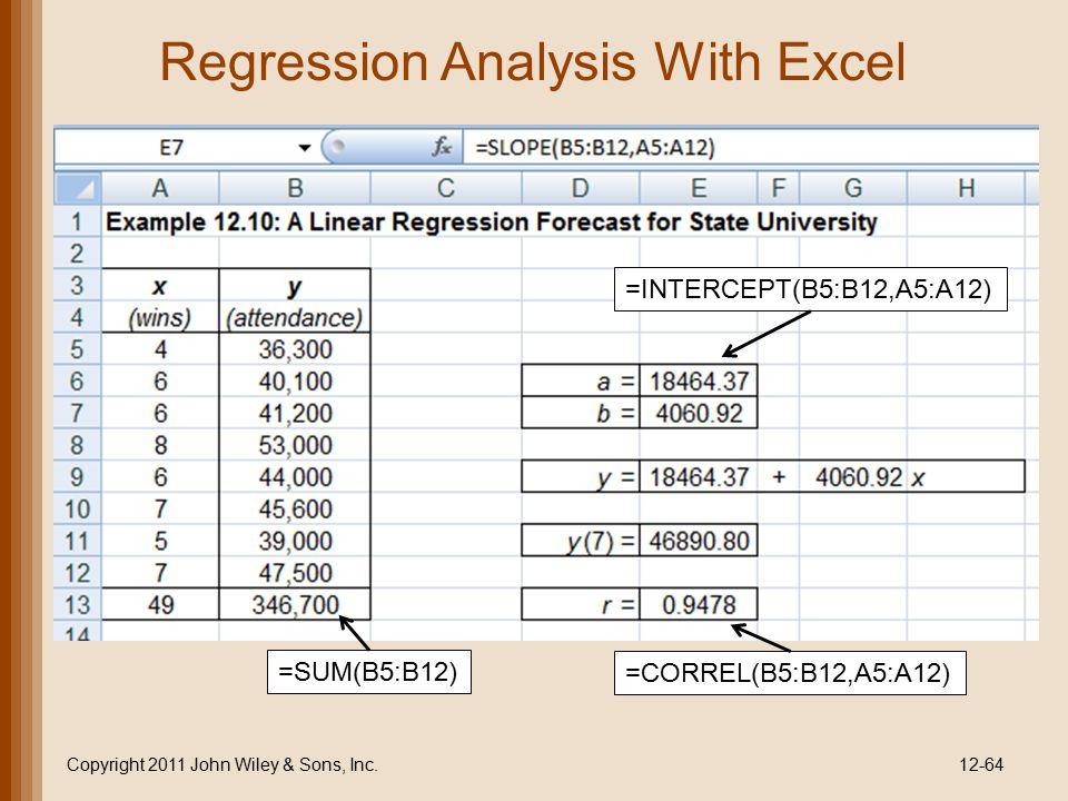 Regression Analysis With Excel Copyright 2011 John Wiley & Sons, Inc.12-64 =INTERCEPT(B5:B12,A5:A12) =CORREL(B5:B12,A5:A12) =SUM(B5:B12)