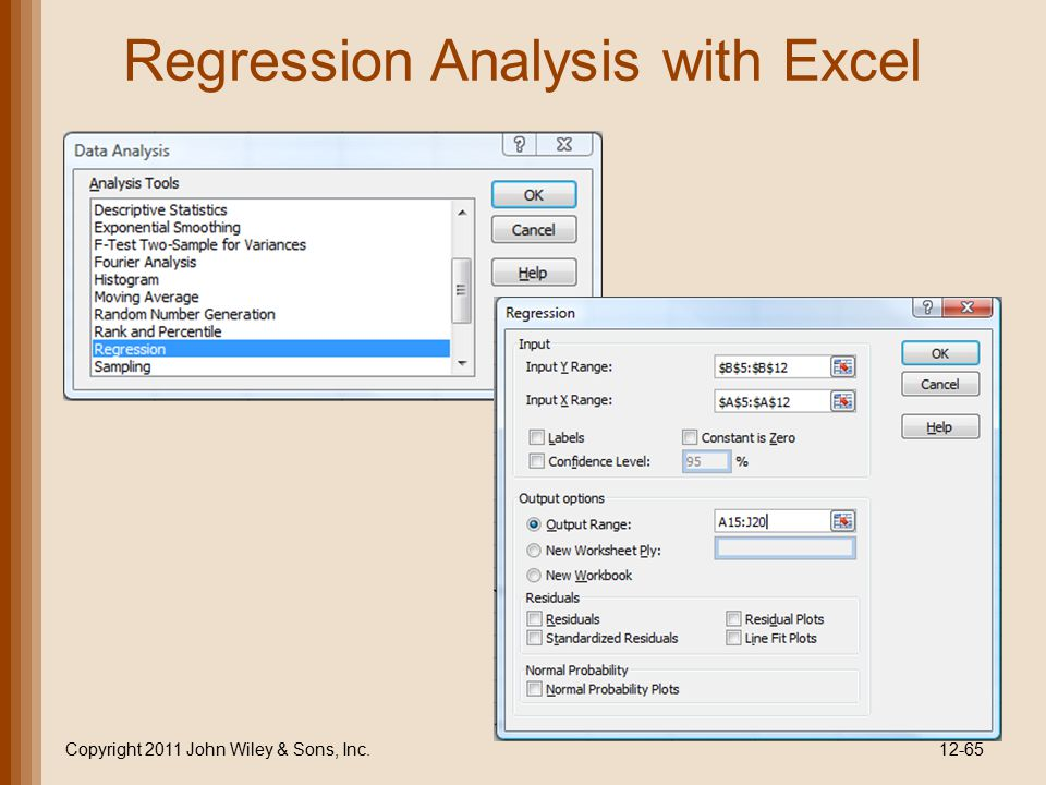 Regression Analysis with Excel Copyright 2011 John Wiley & Sons, Inc.12-65