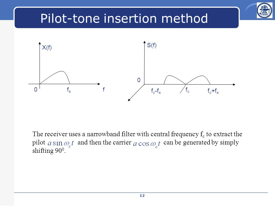 X(f) fxfx 0f S(f) 0 fcfc f c -f x f c +f x Pilot-tone insertion method The receiver uses a narrowband filter with central frequency f c to extract the