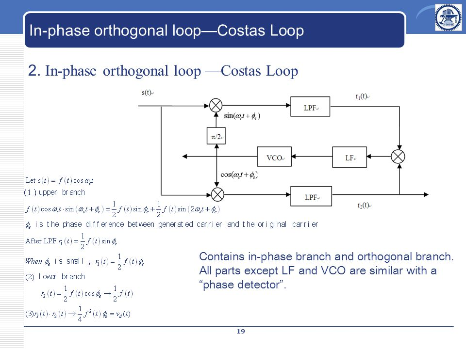 In-phase orthogonal loop—Costas Loop 2. In-phase orthogonal loop —Costas Loop Contains in-phase branch and orthogonal branch. All parts except LF and