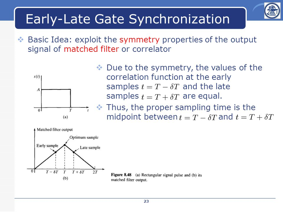 Early-Late Gate Synchronization  Basic Idea: exploit the symmetry properties of the output signal of matched filter or correlator  Due to the symmet