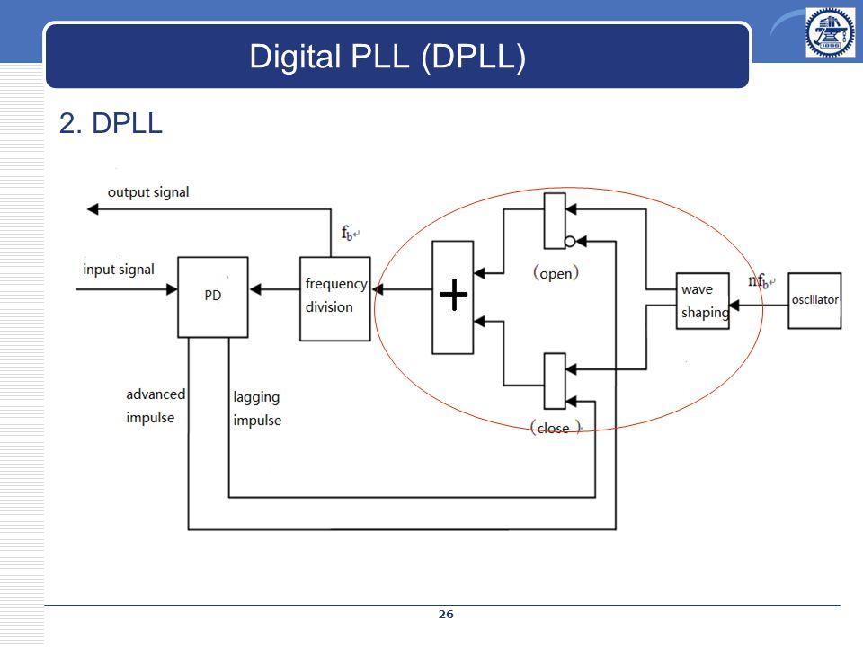 Digital PLL (DPLL) 2. DPLL 26
