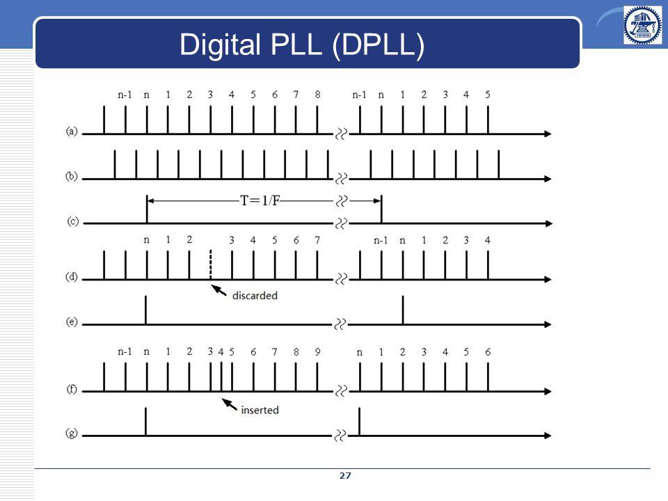 Digital PLL (DPLL) 27