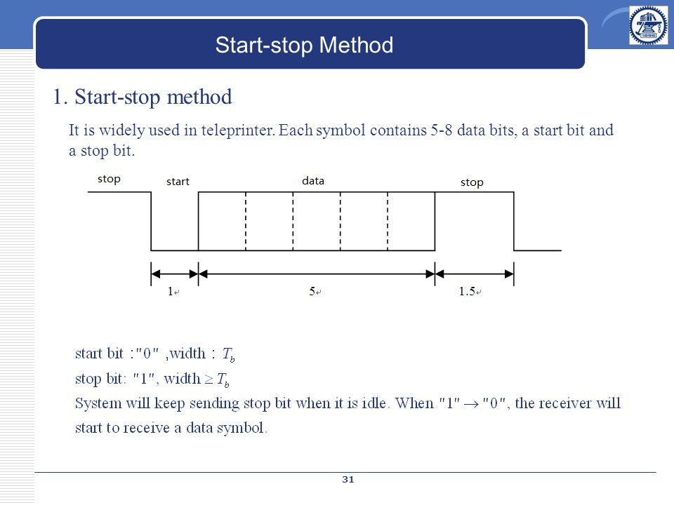 Start-stop Method 1. Start-stop method It is widely used in teleprinter.
