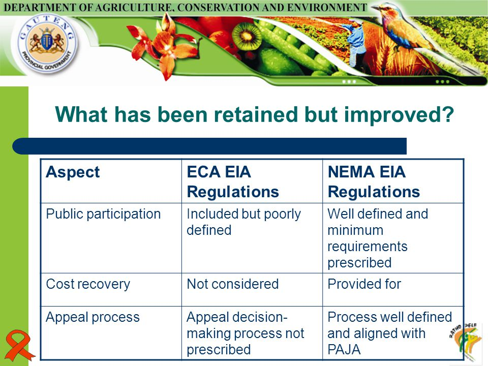 What has been retained but improved.